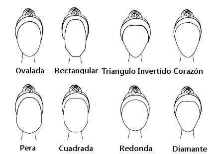 Cómo elegir el estilo de cabello adecuado para tu rostro