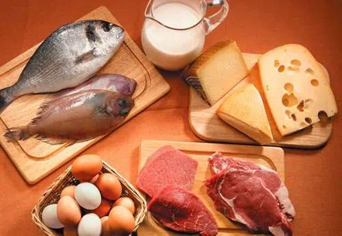 ¿Cuántas calorías y proteínas debes consumir al día?