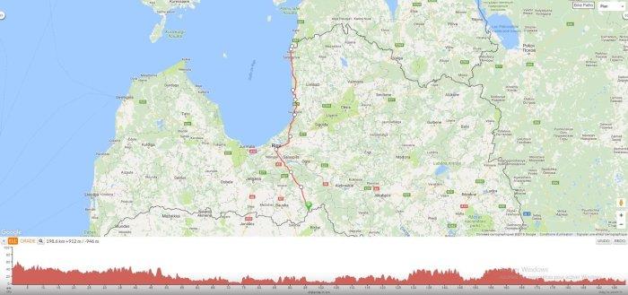 Itinéraire voyage à vélo en Lettonie