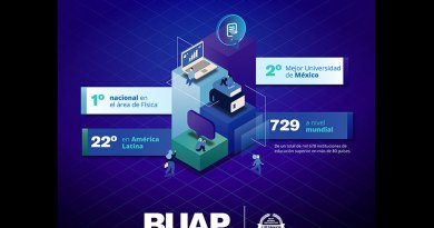 Ubican a la BUAP como la segunda Mejor Universidad de México