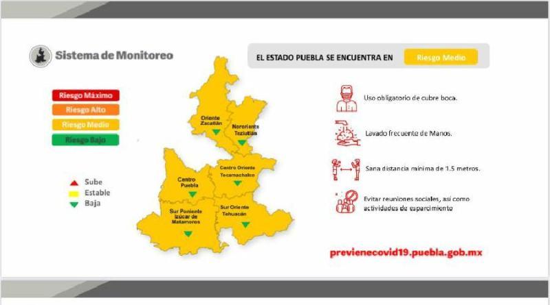 ¡Por fin! Todo Puebla llega a semáforo amarillo por Covid-19