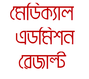 MBBS Medical Admission Test Result 2019-20