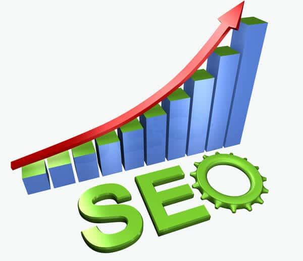 Content Marketing Agency & SEO agency Dublin, Galway, Mayo, Sligo Ireland