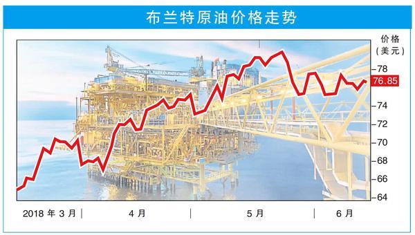 彭博社:油價雖漲 大馬通脹壓力低區域