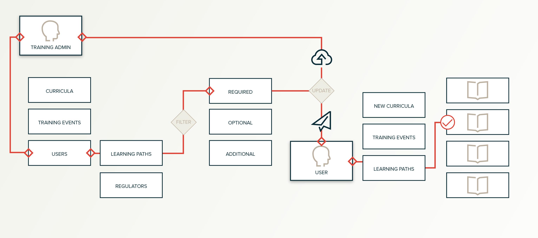 viDesktop Case Study → Enbroaden