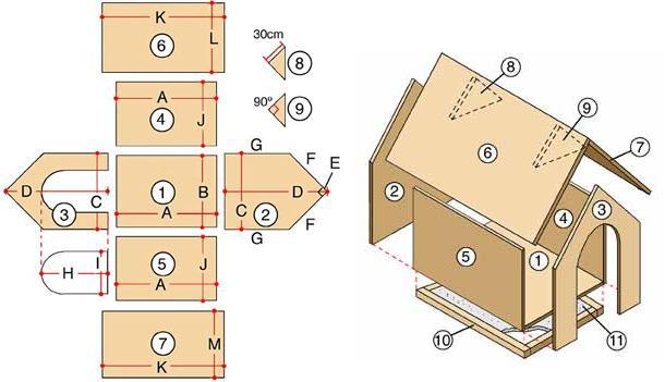 planos para construir una caseta para el perro