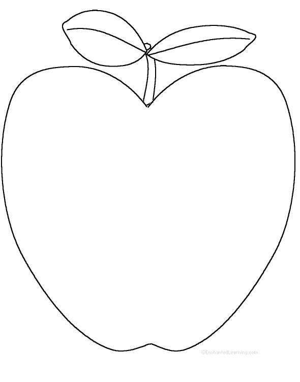 Apple Pie Diagram