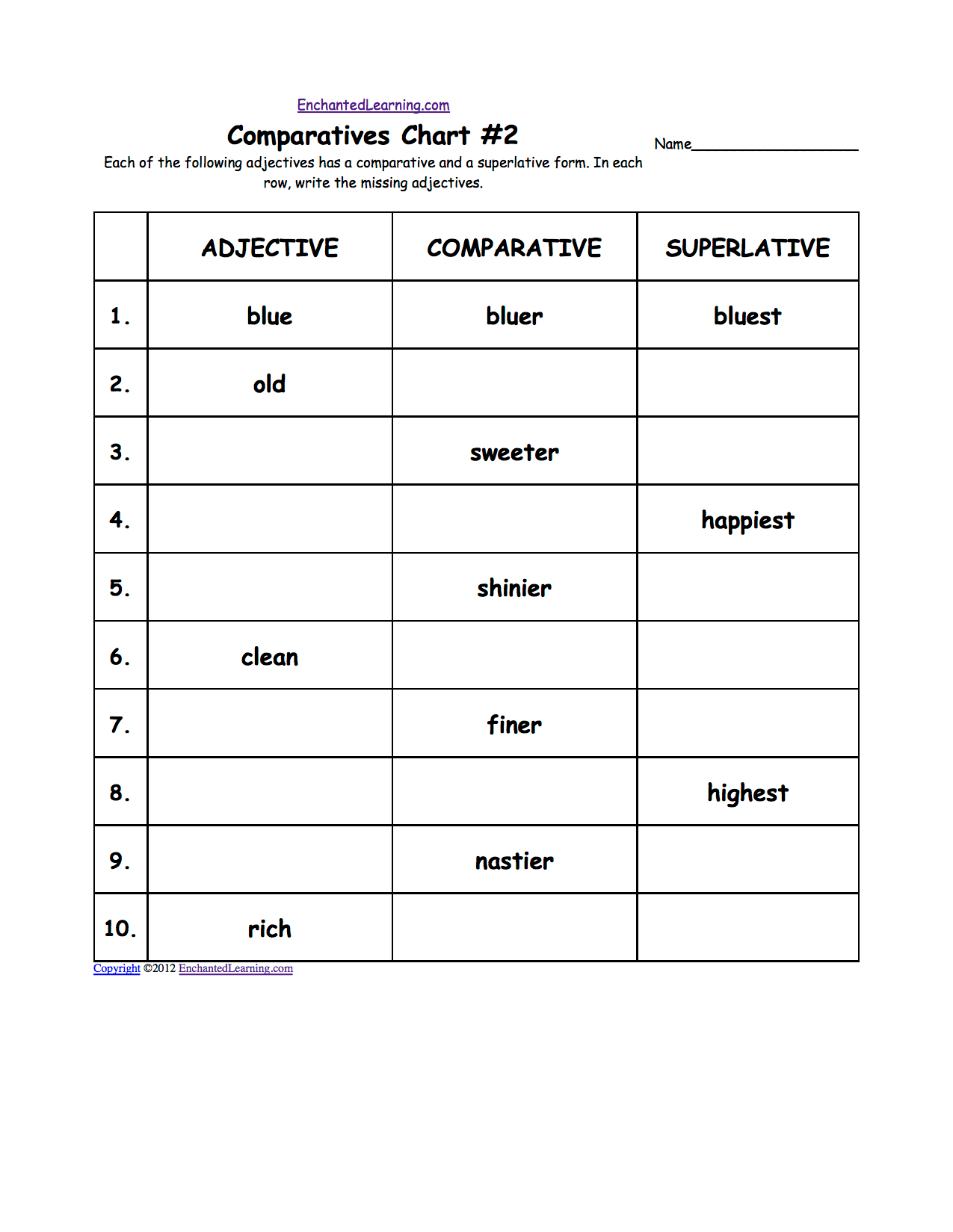 Comparative And Superlative Adjectives Enchantedlearning