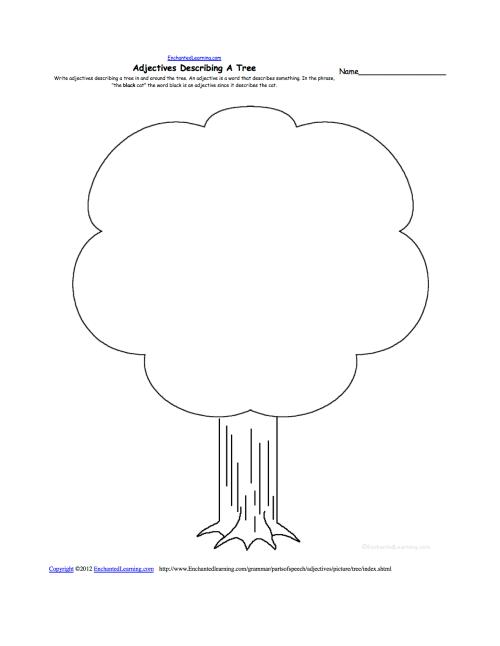 small resolution of tree