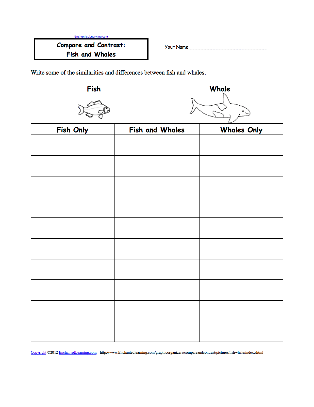 hight resolution of Compare and Contrast Graphic Organizers - EnchantedLearning.com
