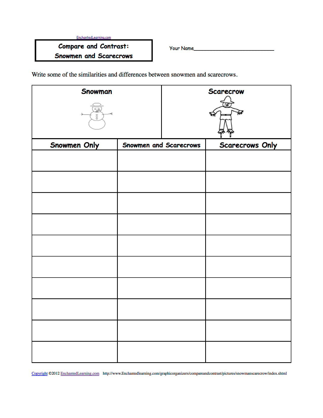 Search Results For Compare And Contrast Worksheets 3rd