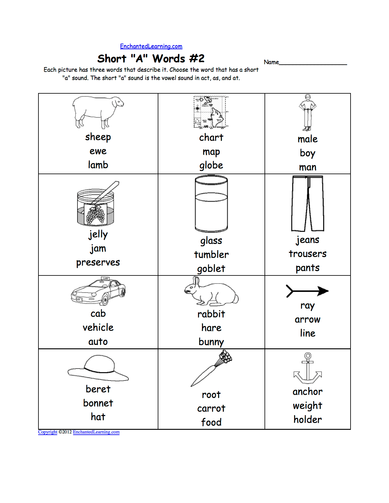 Short A Alphabet Activities At Enchantedlearning
