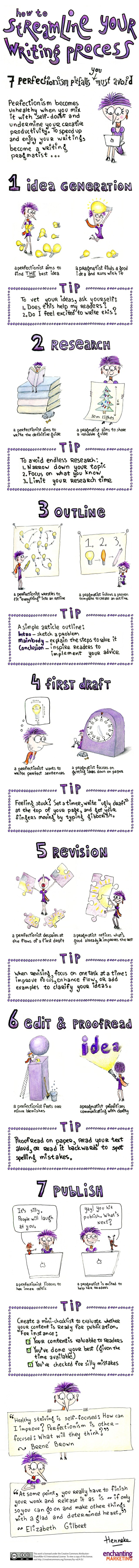 How to Streamline Your Writing Process