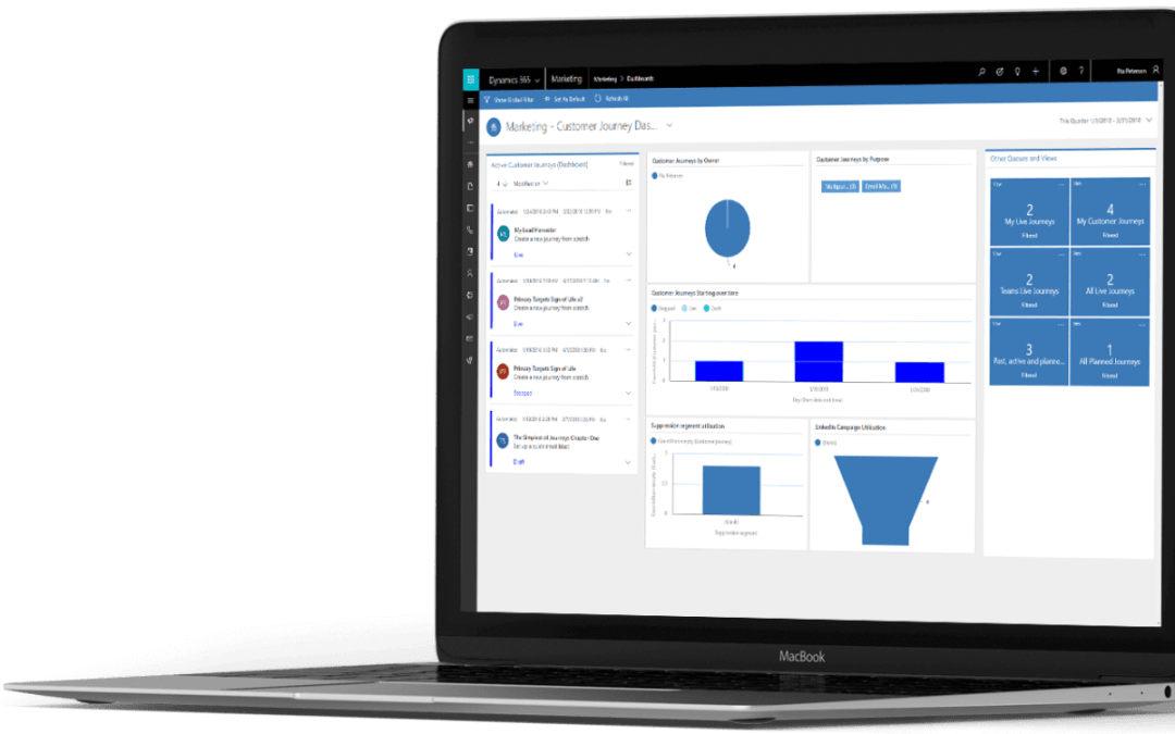 enCloud9 | Microsoft Dynamics 365 CRM Consultants Home