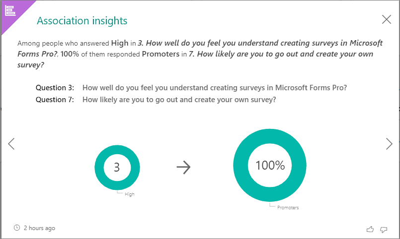 enCloud9 | Microsoft Dynamics 365 CRM Consultants Send and Analyze Quizzes/ Surveys in Microsoft Forms Pro Common Data Service Digital Transformation Microsoft Microsoft Forms Pro