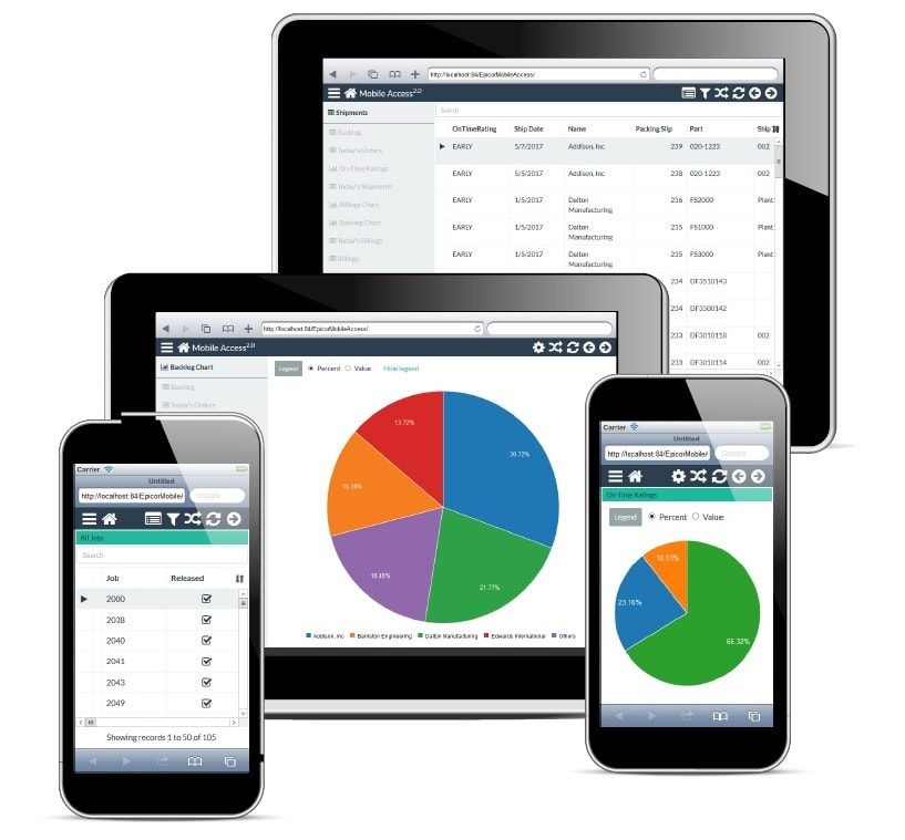Epicor Mobile Access—Epicor Mobile Access fr the Information Worker offers anywhere access to any Epicor ERP dashboard, including updatable capabilities to promote greater productivity as part of the Epicor Business Architecture.
