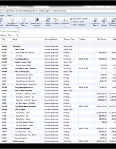 Microsoft dynamics nav navision chart of accounts example also creating your rh encorebusiness