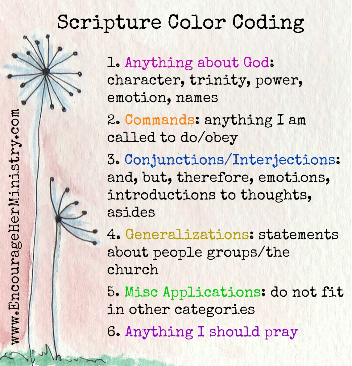 - Bible Study Helps & Journaling Goodies · Encourage Her Ministry
