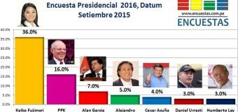 Encuesta Presidencial 2016, Datum – Setiembre 2015