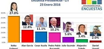 Encuesta Presidencial, CIT – 23 Enero 2016