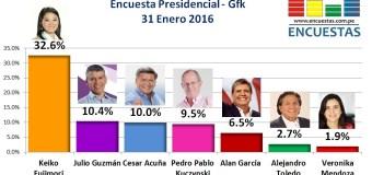 Encuesta Presidencial, Gfk – 31 Enero 2016