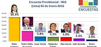 Encuesta Presidencial, IMA – 02 de Enero 2016