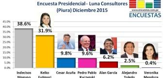 Encuesta Presidencial 2016, Luna Consultores (Piura) – Diciembre 2015