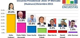 Encuesta Presidencial 2016, IP Mercado – Diciembre 2015