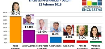 Encuesta Presidencial, Datum – 12 Febrero 2016