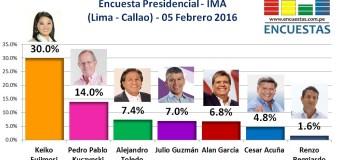 Encuesta Presidencial, IMA – 05 Febrero 2016