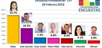 Encuesta Presidencial, CPI – 26 Febrero 2016