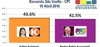 Encuesta 2da Vuelta, CPI – 19 Abril 2016