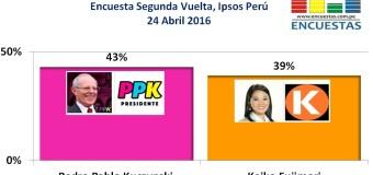 Encuesta 2da Vuelta, Ipsos Perú – 24 Abril 2016