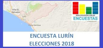 Encuesta Alcaldía de Lurín – Setiembre 2018