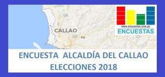 Encuesta Alcaldía del Callao, Setiembre 2018