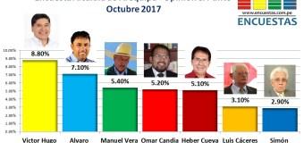 Encuesta Alcaldía Provincial de Arequipa, Opinión & Punto – 07 Octubre 2017