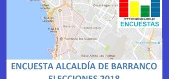 Encuesta Alcaldía de Barranco – Setiembre 2018