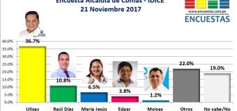 Encuesta Comas, IDICE – 21 de Noviembre 2017