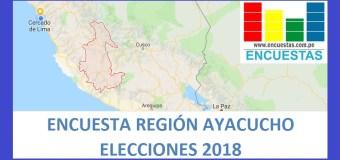 Encuesta Gobierno Regional de Ayacucho – Agosto 2018