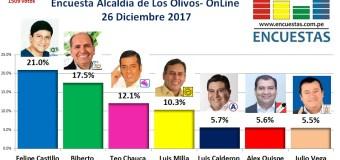 Encuesta Online Alcaldía de Los Olivos – 26 de Diciembre 2017