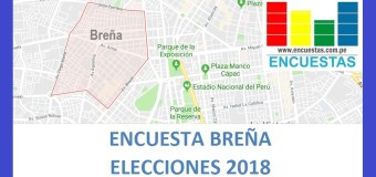 Encuesta Alcaldía de Breña – Setiembre 2018