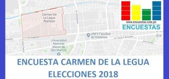 Encuesta Carmen de la Legua – Reynoso – Setiembre 2018
