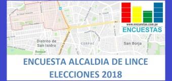 Encuesta Alcaldía de Lince – Setiembre 2018