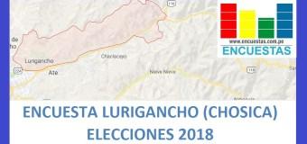 Encuesta Alcaldía de Lurigancho (Chosica) – Setiembre 2018