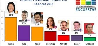 Encuesta Presidencial, Ipsos Perú – 14 Enero 2018