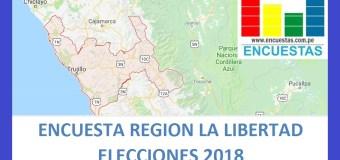 Encuesta Gobierno Regional de La Libertad – Setiembre 2018