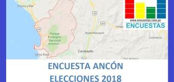 Encuesta Alcaldía de Ancón – Setiembre 2018