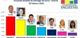 Encuesta Online Santiago de Surco – 20 Febrero 2018