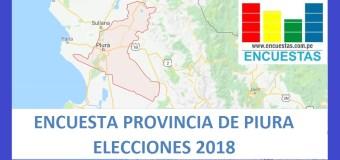 Encuesta Alcaldía Provincial de Piura – Setiembre 2018