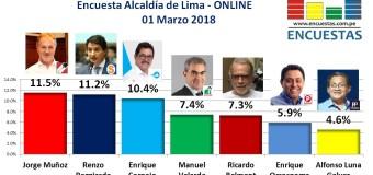 Encuesta Online Alcaldía de Lima – 01 de Marzo 2017